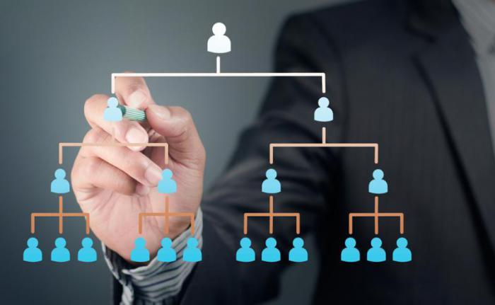phương pháp tuyển dụng nhân sự, cách tuyển dụng nhân sự, cách tuyển dụng nhân sự hiệu quả, cách tuyển nhân sự