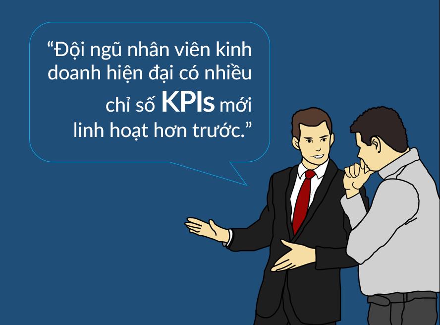 chỉ tiêu KPI cho nhân viên kinh doanh