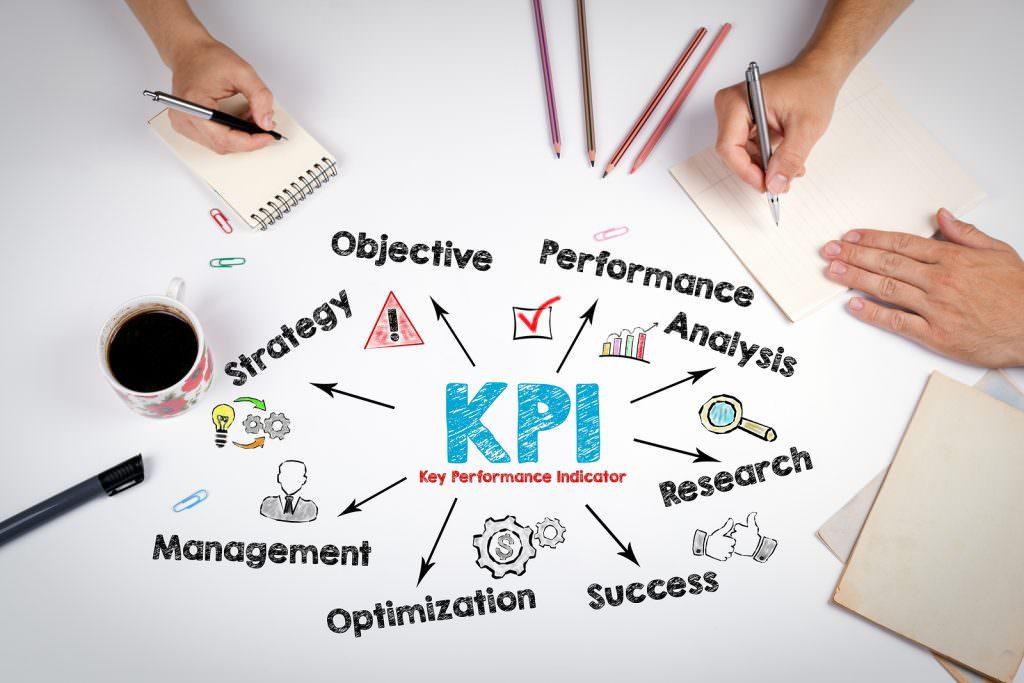 Quy trình áp dụng quản trị nhân viên theo KPI